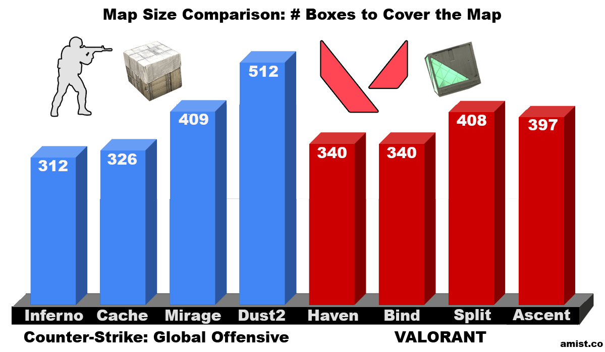 Counter-Strike and VALORANT Map sizes (unit of measurement is a standard box size that you can crouch behind)